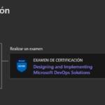 Preparar certificación Azure DevOps Engineer Expert